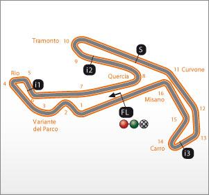 Circuito San Marino 2014